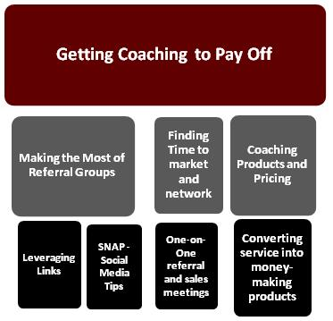 Coaching Business Flow